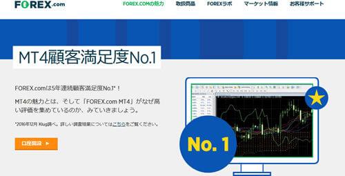 ゲインキャピタルジャパン(FOREX.com)