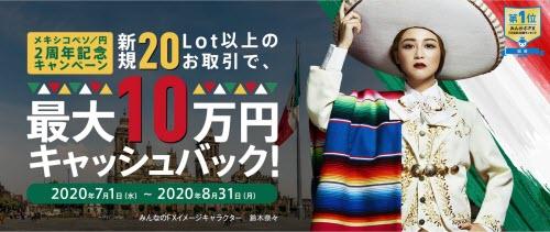 トレイダーズ証券メキシコペソ円キャンペーン