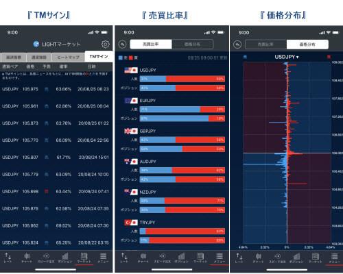 トレイダーズ証券分析ツール