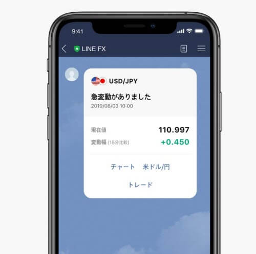 LINE証券[LINEFX]価格変動通知画面
