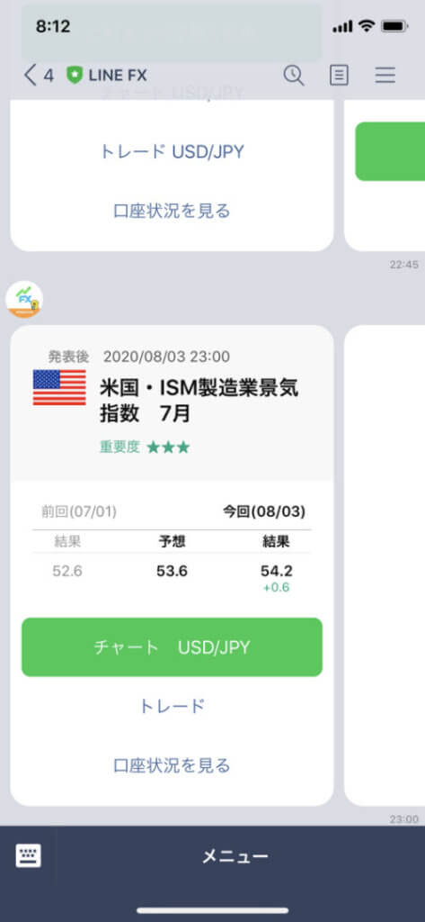LINEFX経済指標通知