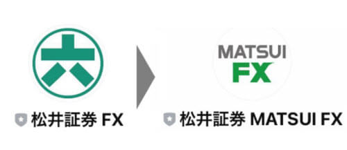 松井証券MATSUIFX
